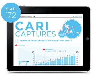 CARI Captures Issue 172