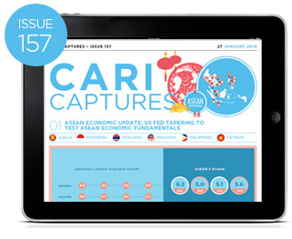 CARI Captures Issue 157