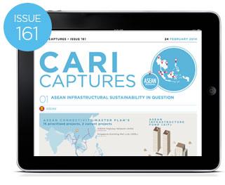 CARI Captures 161