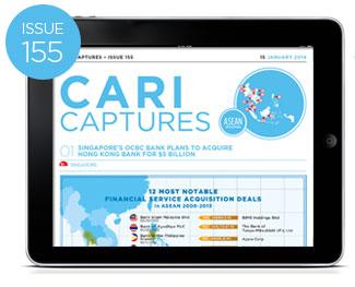 CARI Captures 155