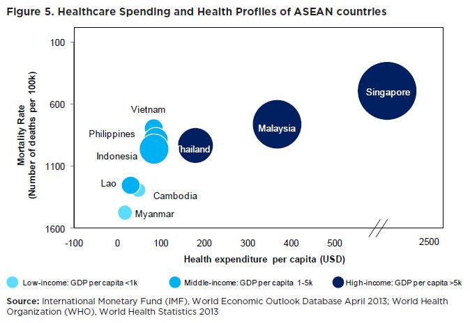 health-chart-05