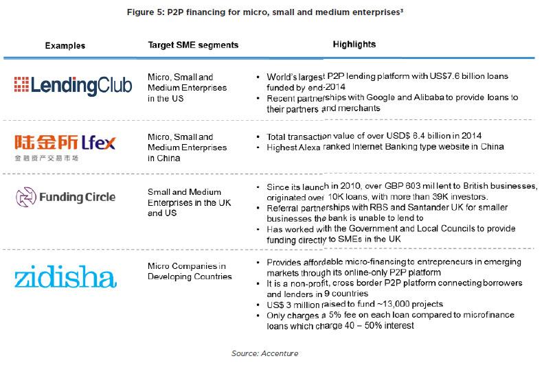 fscm-chart-05