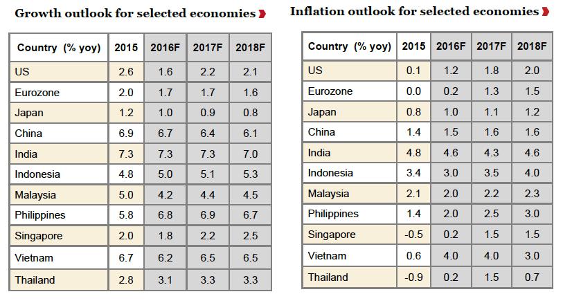 img-economic18.jpg