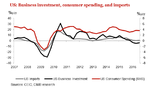 img-economic5.jpg