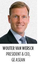 Wouter Van Wersch