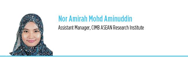 Nor Amirah Mohd Aminuddin